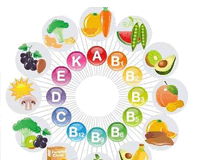 Dinh dưỡng & sức khỏe