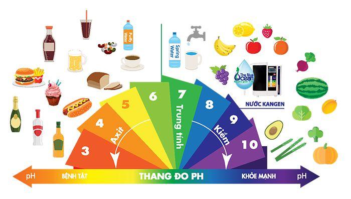 Chai xịt tế bào gốc Shield cân bằng độ pH